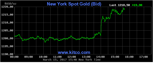 Fed Raises Rate, Gold Stocks & Gold Up!